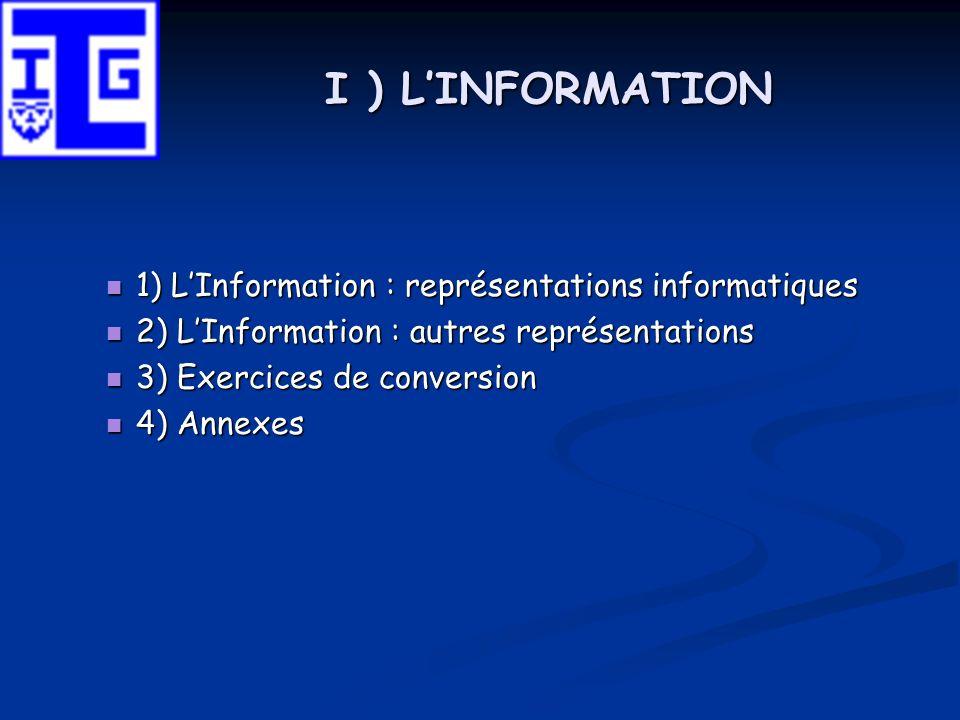 I ) LINFORMATION 1) LInformation : représentations informatiques 1) LInformation : représentations informatiques 2) LInformation : autres représentati
