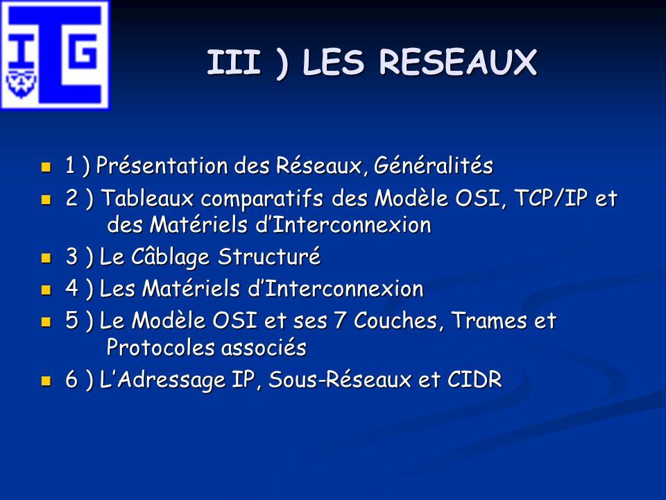 III ) LES RESEAUX 1 ) Présentation des Réseaux, Généralités 2 ) Tableaux comparatifs des Modèle OSI, TCP/IP et des Matériels dInterconnexion 3 ) Le Câ