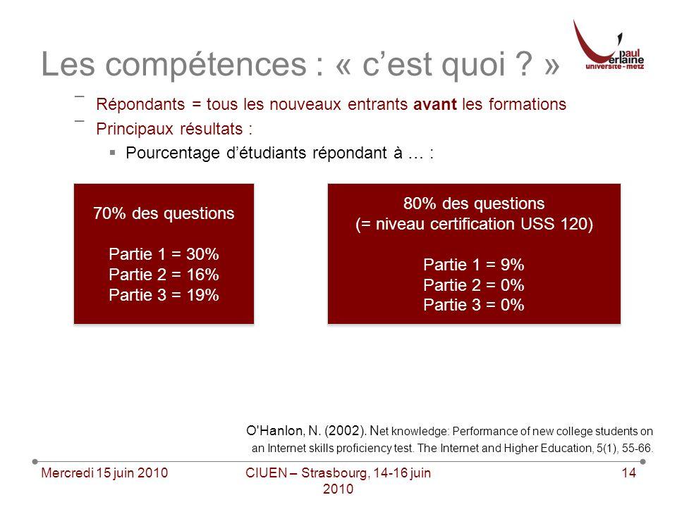 ¯Répondants = tous les nouveaux entrants avant les formations ¯Principaux résultats : Pourcentage détudiants répondant à … : O Hanlon, N.