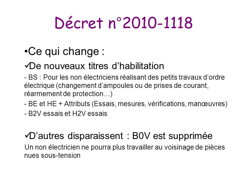 Décret n°2010-1118 Ce qui change : De nouveaux titres dhabilitation - BS : Pour les non électriciens réalisant des petits travaux dordre électrique (c