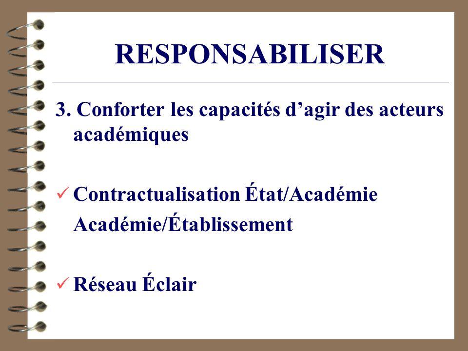 RESPONSABILISER 3. Conforter les capacités dagir des acteurs académiques Contractualisation État/Académie Académie/Établissement Réseau Éclair