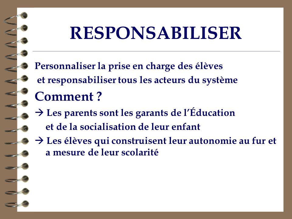 RESPONSABILISER Personnaliser la prise en charge des élèves et responsabiliser tous les acteurs du système Comment ? Les parents sont les garants de l