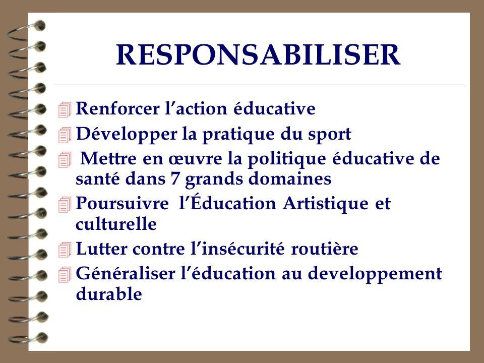 RESPONSABILISER 4 Renforcer laction éducative 4 Développer la pratique du sport 4 Mettre en œuvre la politique éducative de santé dans 7 grands domain