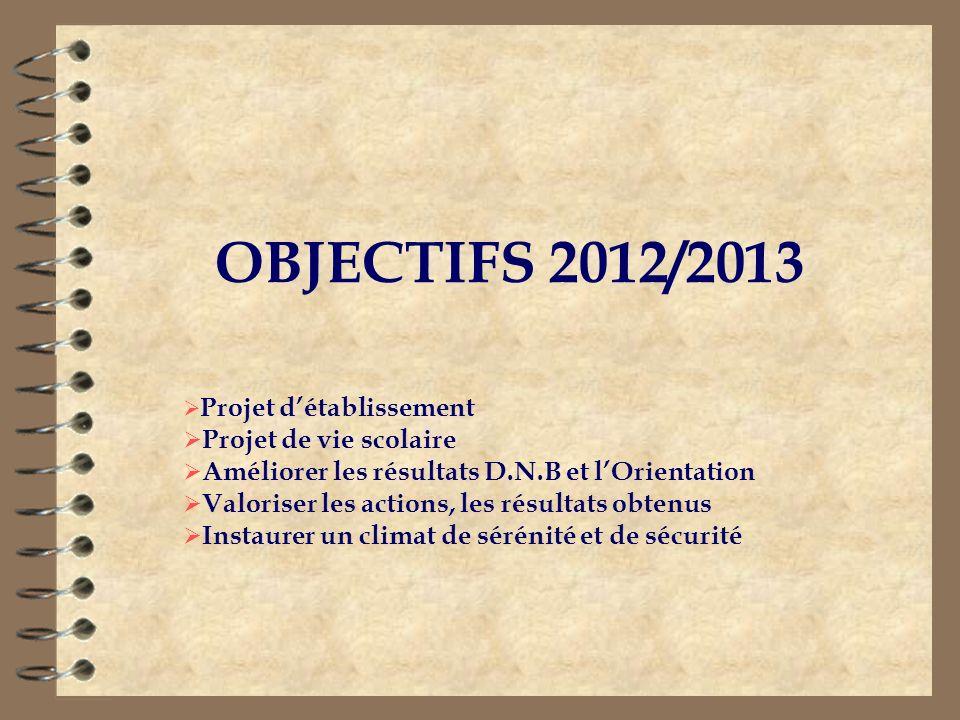 OBJECTIFS 2012/2013 Projet détablissement Projet de vie scolaire Améliorer les résultats D.N.B et lOrientation Valoriser les actions, les résultats ob