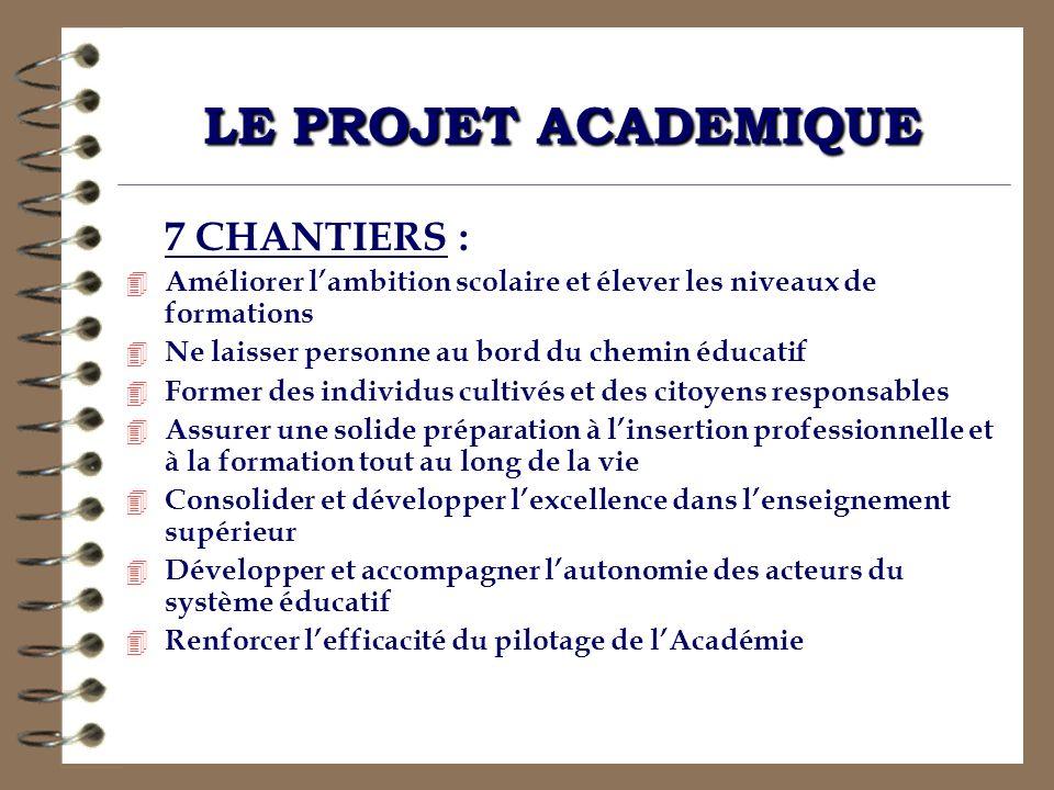 LE PROJET ACADEMIQUE 7 CHANTIERS : 4 Améliorer lambition scolaire et élever les niveaux de formations 4 Ne laisser personne au bord du chemin éducatif