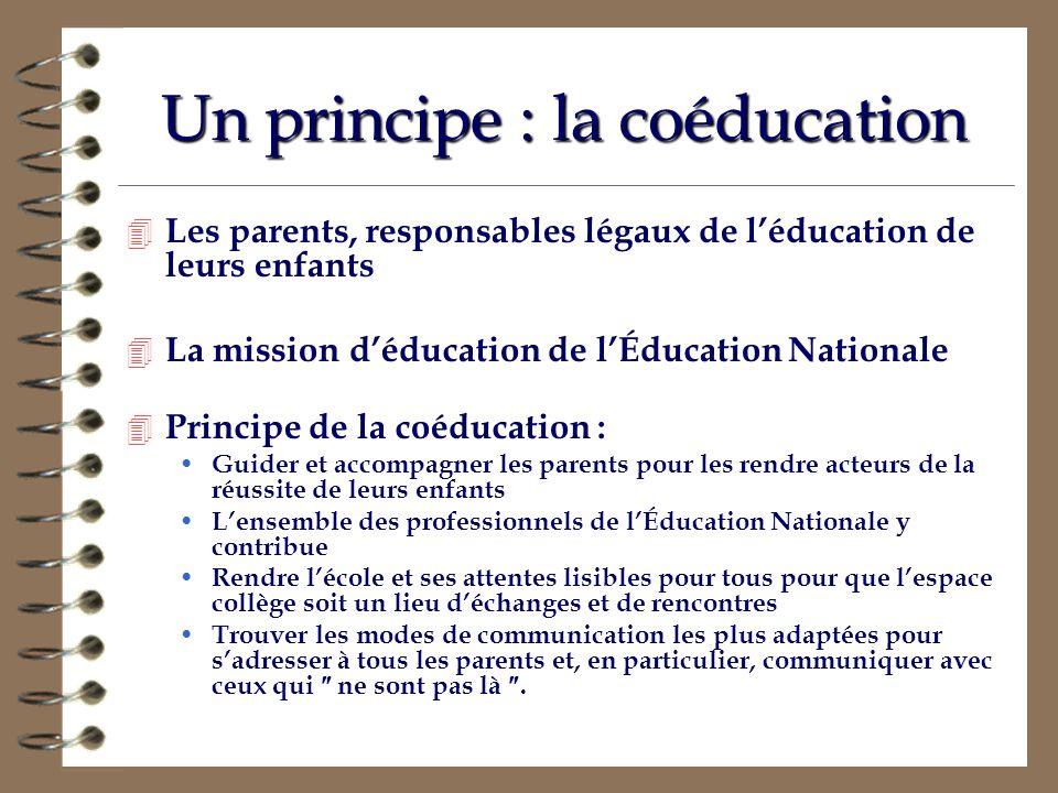 Un principe : la coéducation 4 Les parents, responsables légaux de léducation de leurs enfants 4 La mission déducation de lÉducation Nationale 4 Princ