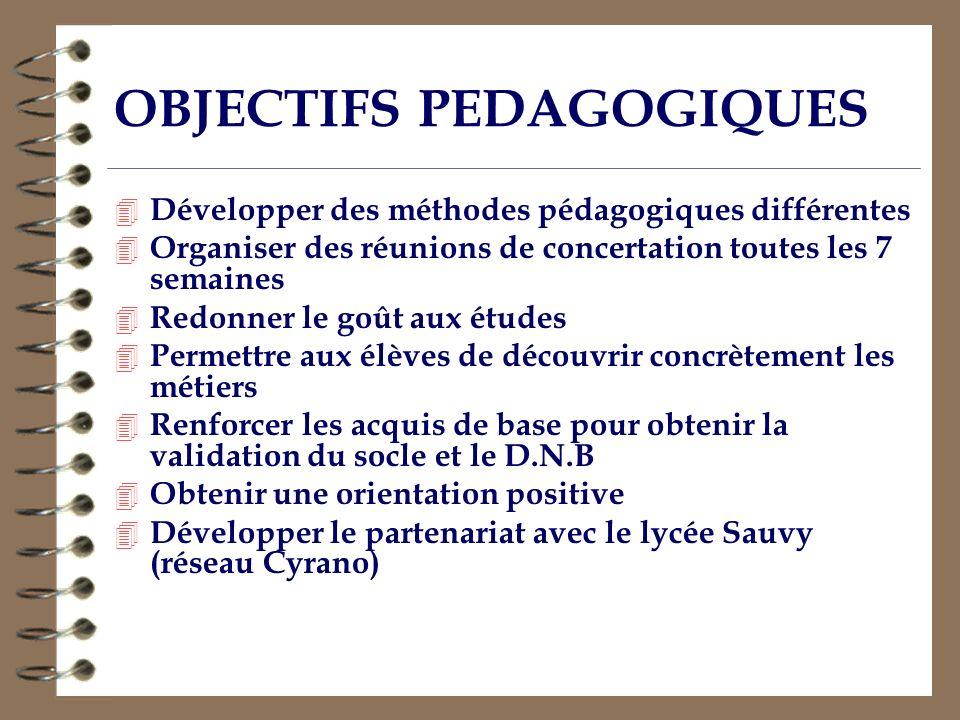 OBJECTIFS PEDAGOGIQUES 4 Développer des méthodes pédagogiques différentes 4 Organiser des réunions de concertation toutes les 7 semaines 4 Redonner le