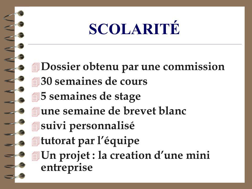 SCOLARITÉ 4 Dossier obtenu par une commission 4 30 semaines de cours 4 5 semaines de stage 4 une semaine de brevet blanc 4 suivi personnalisé 4 tutora