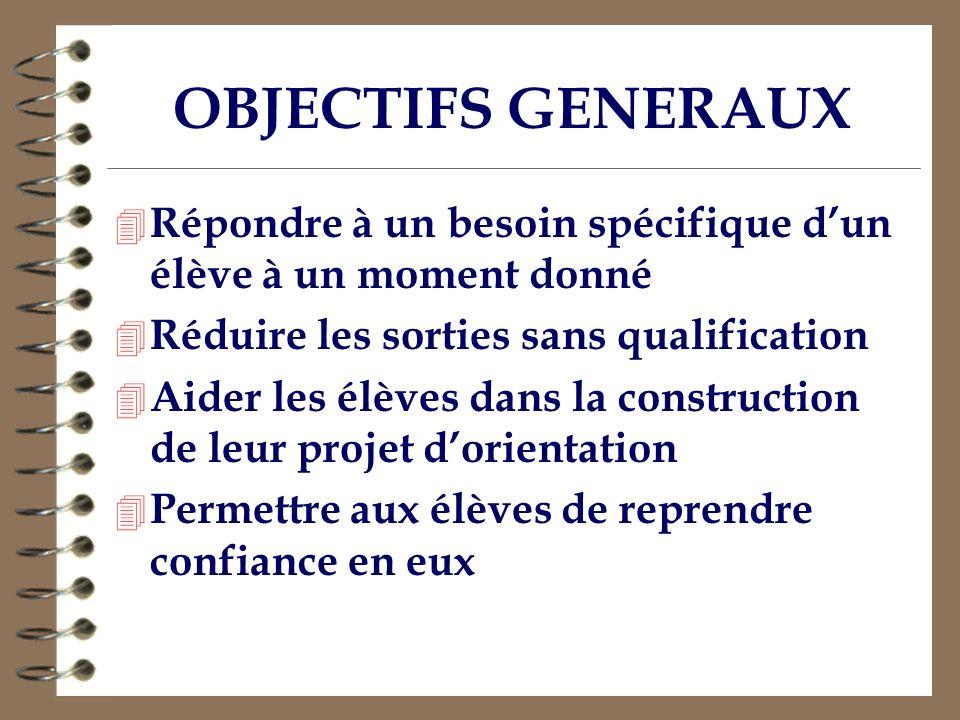 OBJECTIFS GENERAUX 4 Répondre à un besoin spécifique dun élève à un moment donné 4 Réduire les sorties sans qualification 4 Aider les élèves dans la c