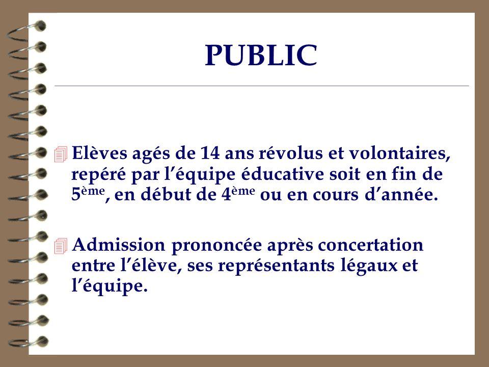 PUBLIC 4 Elèves agés de 14 ans révolus et volontaires, repéré par léquipe éducative soit en fin de 5 ème, en début de 4 ème ou en cours dannée. 4 Admi