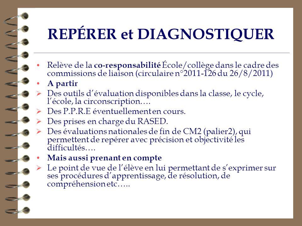 REPÉRER et DIAGNOSTIQUER Relève de la co-responsabilité École/collège dans le cadre des commissions de liaison (circulaire n°2011-126 du 26/8/2011) A