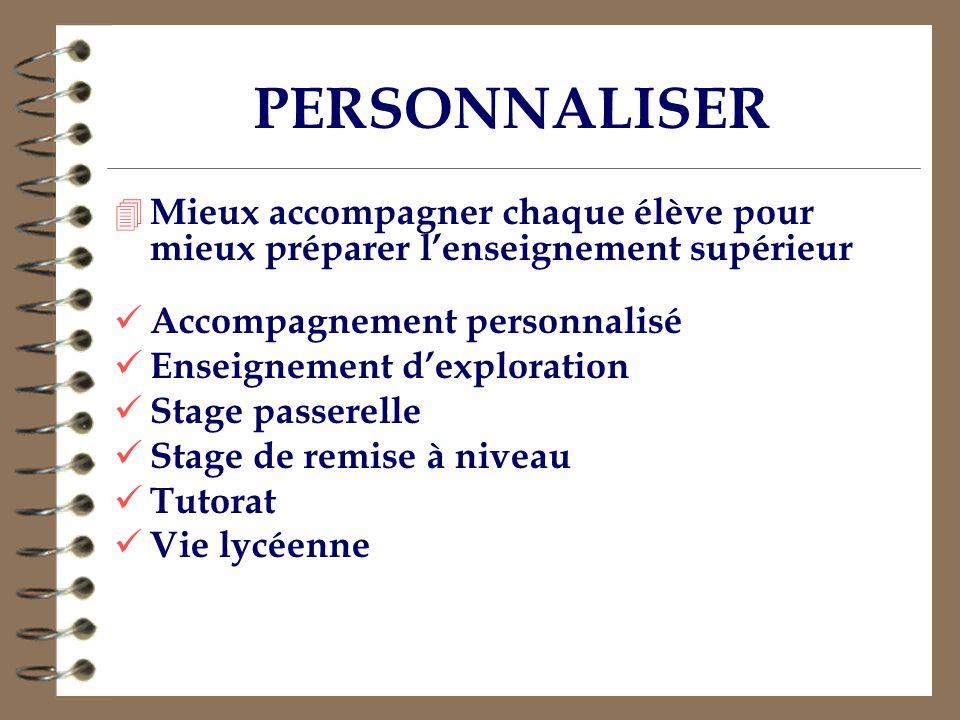 PERSONNALISER 3.