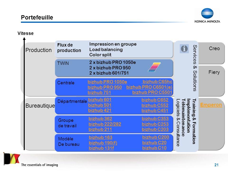 21 Creo Fiery Production Emperon Portefeuille Bureautique Vitesse Services & Solutions Training & Formation Implémentation Télémaintenance Logiciels &
