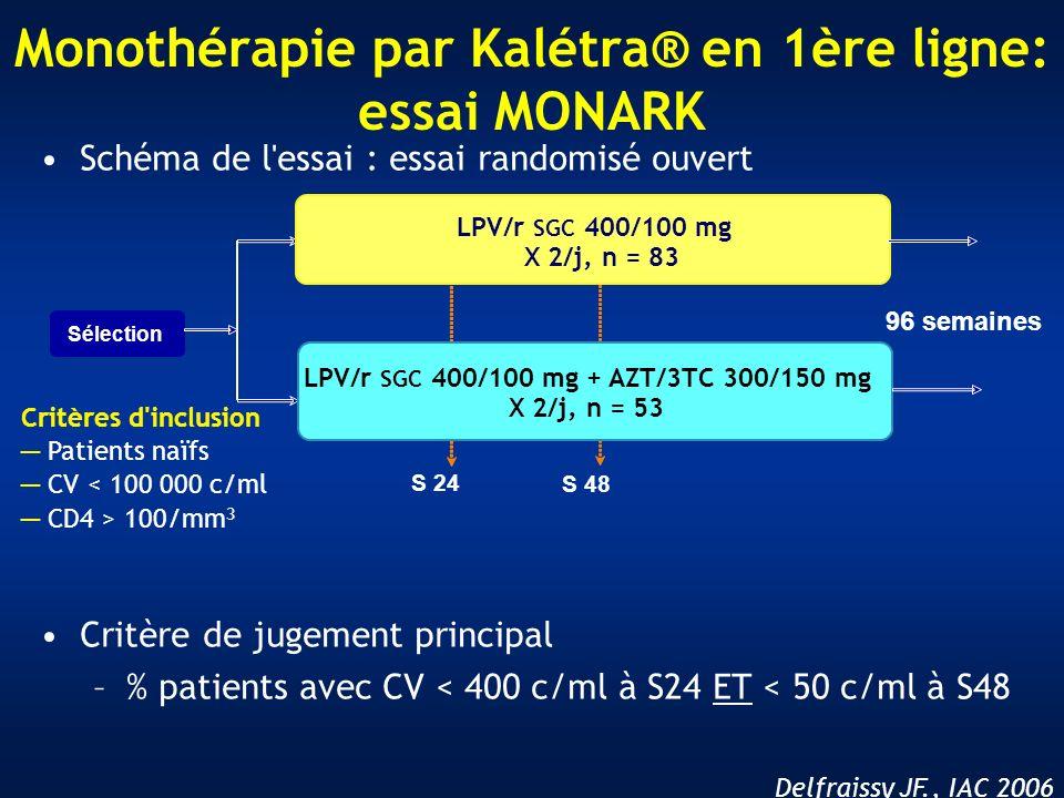 Delfraissy JF., IAC 2006 Schéma de l'essai : essai randomisé ouvert Critère de jugement principal –% patients avec CV < 400 c/ml à S24 ET < 50 c/ml à