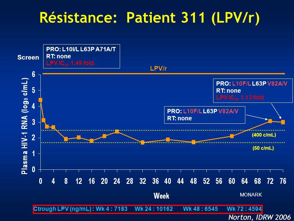Résistance: Patient 311 (LPV/r) LPV/r PRO: L10F/L L63P V82A/V RT: none PRO: L10F/L L63P V82A/V RT: none LPV IC 50 1.13 fold PRO: L10I/L L63P A71A/T RT