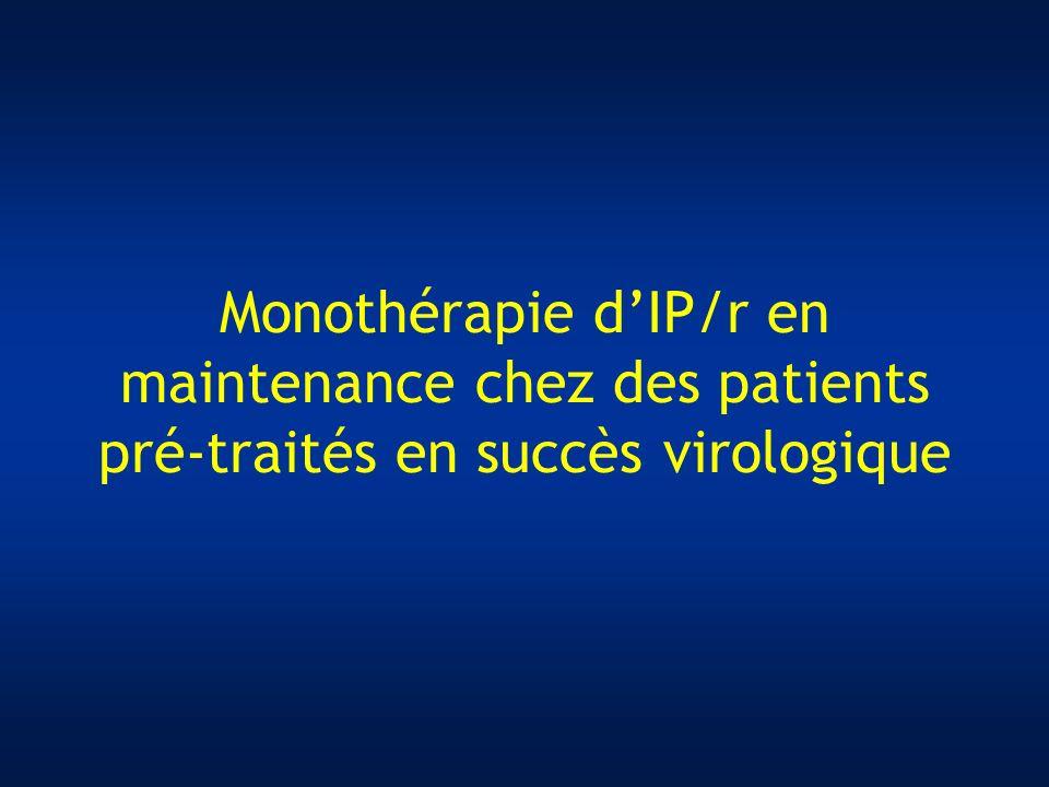 Monothérapie dIP/r en maintenance chez des patients pré-traités en succès virologique