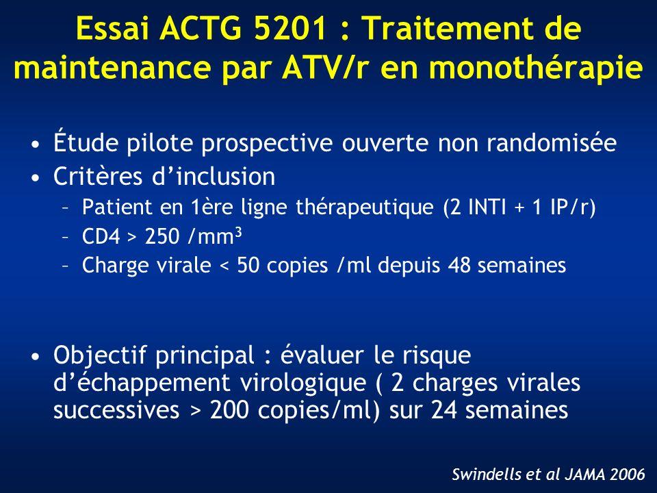 Essai ACTG 5201 : Traitement de maintenance par ATV/r en monothérapie Étude pilote prospective ouverte non randomisée Critères dinclusion –Patient en