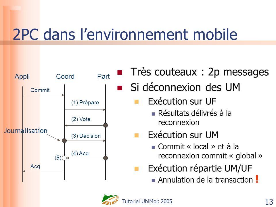 Tutoriel UbiMob 2005 13 2PC dans lenvironnement mobile Très couteaux : 2p messages Si déconnexion des UM Exécution sur UF Résultats délivrés à la reco