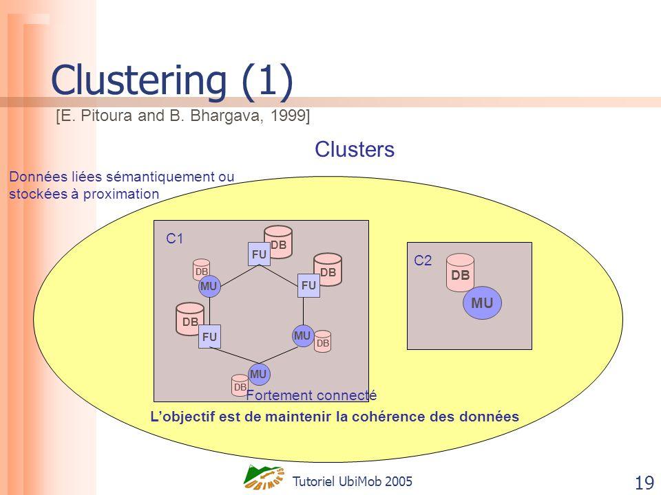 Tutoriel UbiMob 2005 19 Clusters C1 C2 Clustering (1) DB MU DB MU DB FU DB FU DB MU DB MU DB FU Lobjectif est de maintenir la cohérence des données Fortement connecté Données liées sémantiquement ou stockées à proximation [E.