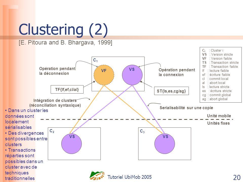 Tutoriel UbiMob 2005 20 Clustering (2) C1C1 C3C3 C2C2 VF VS Opération pendant la connexion Opération pendant la déconnexion Serialisabilité sur une co