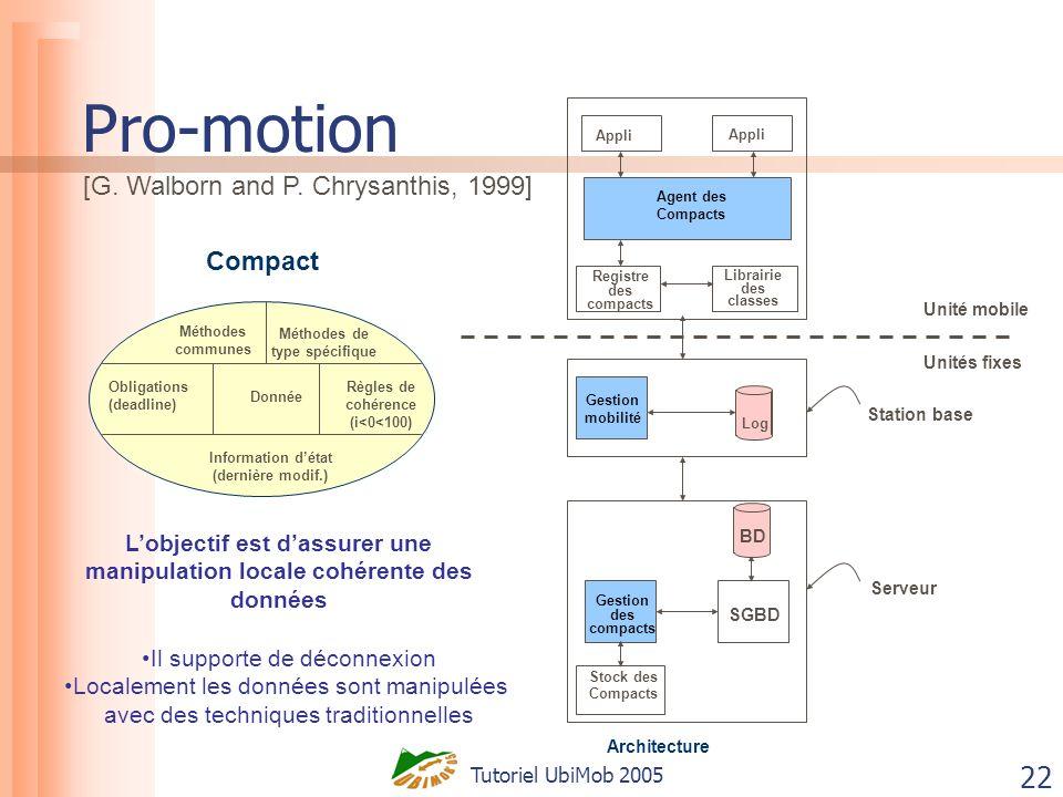 Tutoriel UbiMob 2005 22 Pro-motion Méthodes communes Méthodes de type spécifique Obligations (deadline) Donnée Règles de cohérence (i<0<100) Informati