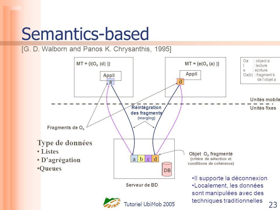 Tutoriel UbiMob 2005 23 Semantics-based dcba Objet O a fragmenté (critère de sélection et conditions de cohérence) da Fragments de O a Réintégration des fragments (merging) Serveur de BD abcd DB Unités mobile Unités fixes Appli MT = {e(O a (a) )}MT = {l(O a (d) )} Oa : object a l : lecture e : écriture Oa(b) : fragment b de lobjet a Type de données Listes Dagrégation Queues Il supporte la déconnexion Localement, les données sont manipulées avec des techniques traditionnelles [G.