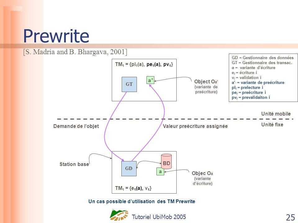 Tutoriel UbiMob 2005 25 Prewrite Un cas possible dutilisation des TM Prewrite Unité mobile Unité fixe GD = Gestionnaire des données GT = Gestionnaire des transac.