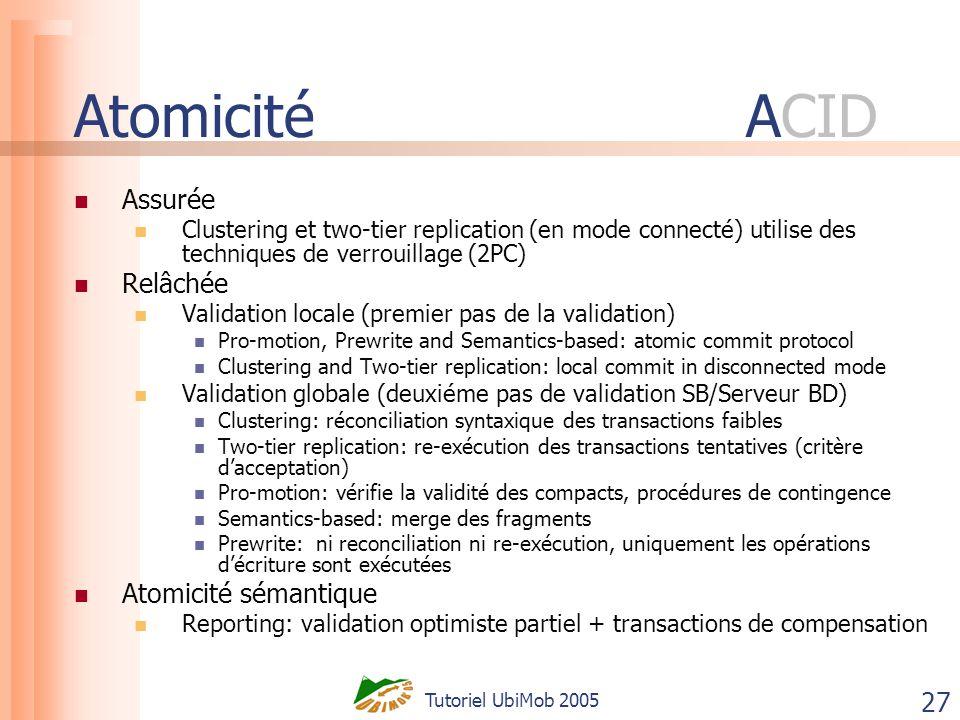 Tutoriel UbiMob 2005 27 Atomicité ACID Assurée Clustering et two-tier replication (en mode connecté) utilise des techniques de verrouillage (2PC) Relâ