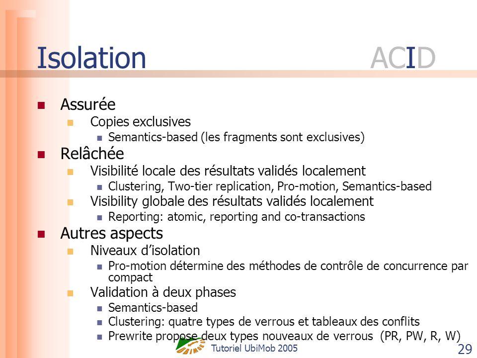 Tutoriel UbiMob 2005 29 Isolation ACID Assurée Copies exclusives Semantics-based (les fragments sont exclusives) Relâchée Visibilité locale des résult