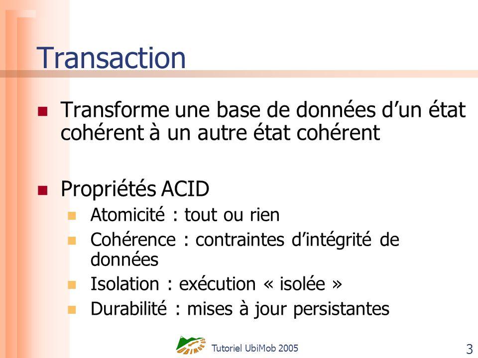 Tutoriel UbiMob 2005 54 CO2PC commit protocol (1) Ensures EA k semantic atomicity Compensatable t ki -> anticipated commit Non-compensatable t ki -> global commit Combination: optimistic commit and 2PC