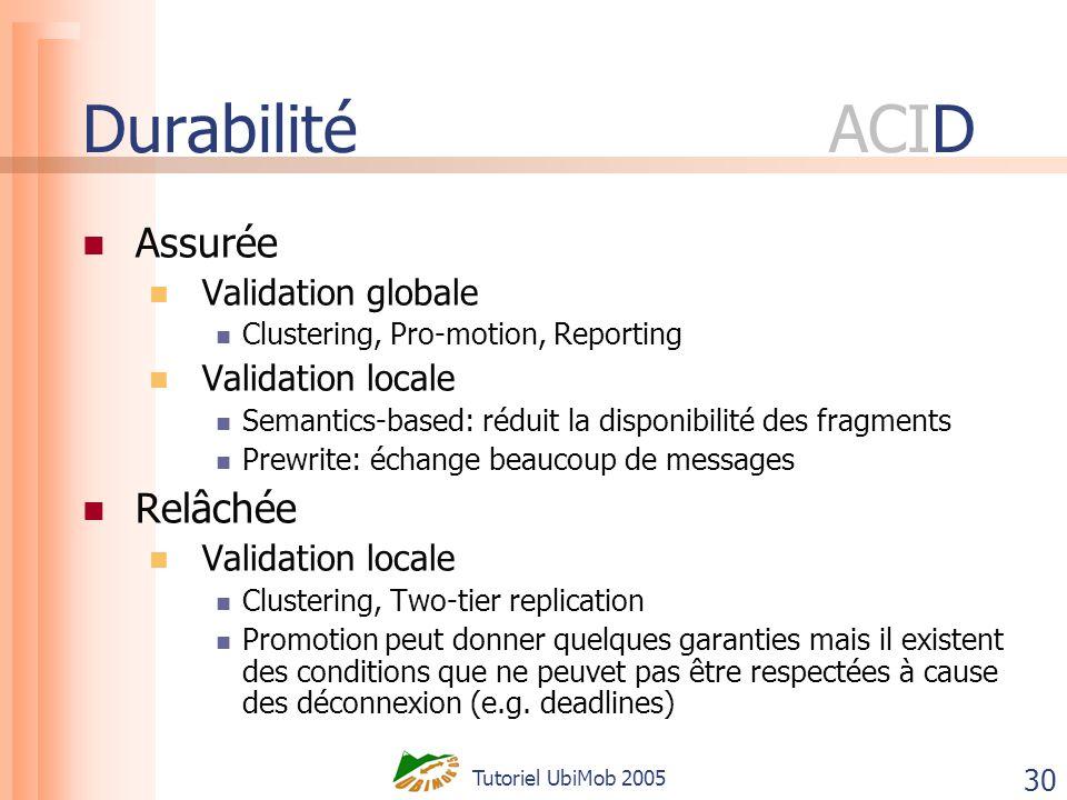 Tutoriel UbiMob 2005 30 DurabilitéACID Assurée Validation globale Clustering, Pro-motion, Reporting Validation locale Semantics-based: réduit la dispo