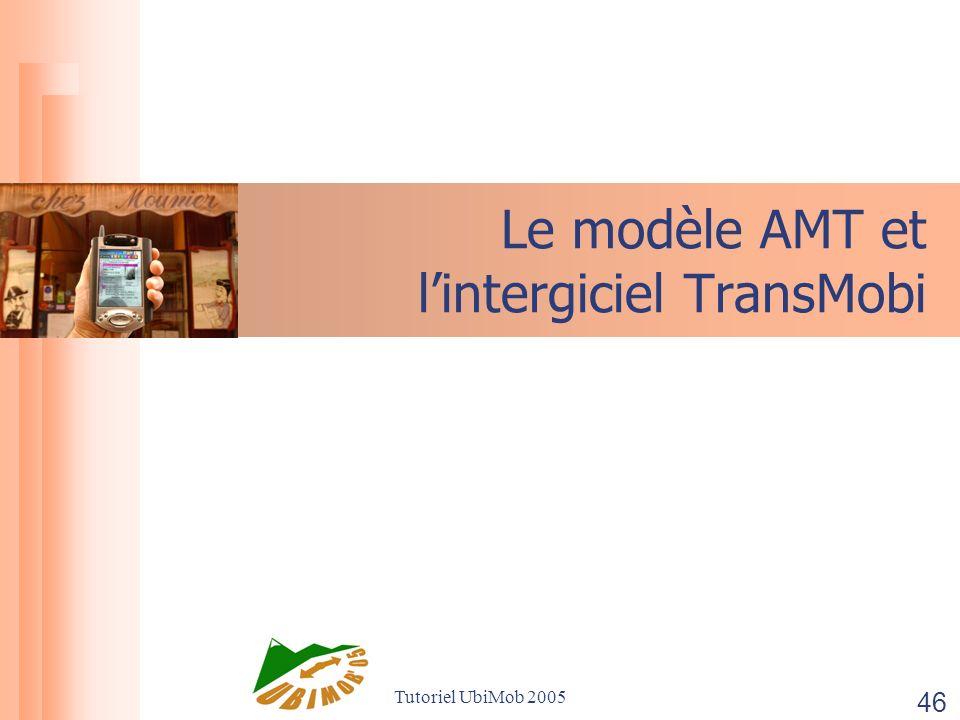 Tutoriel UbiMob 2005 46 Le modèle AMT et lintergiciel TransMobi