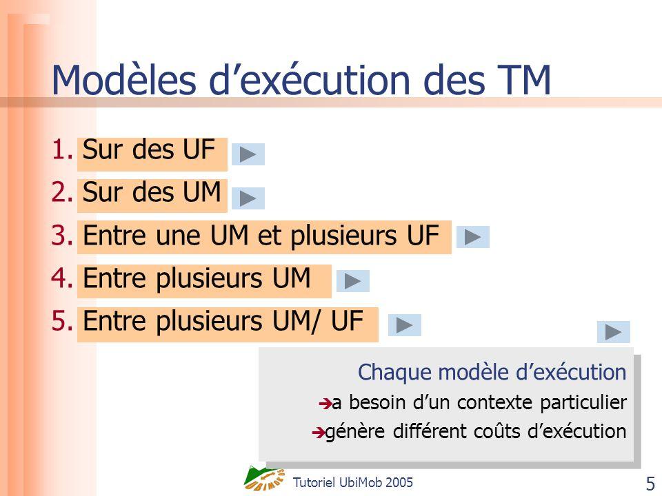 Tutoriel UbiMob 2005 5 1. Sur des UF 2. Sur des UM 3. Entre une UM et plusieurs UF 4. Entre plusieurs UM 5. Entre plusieurs UM/ UF Modèles dexécution