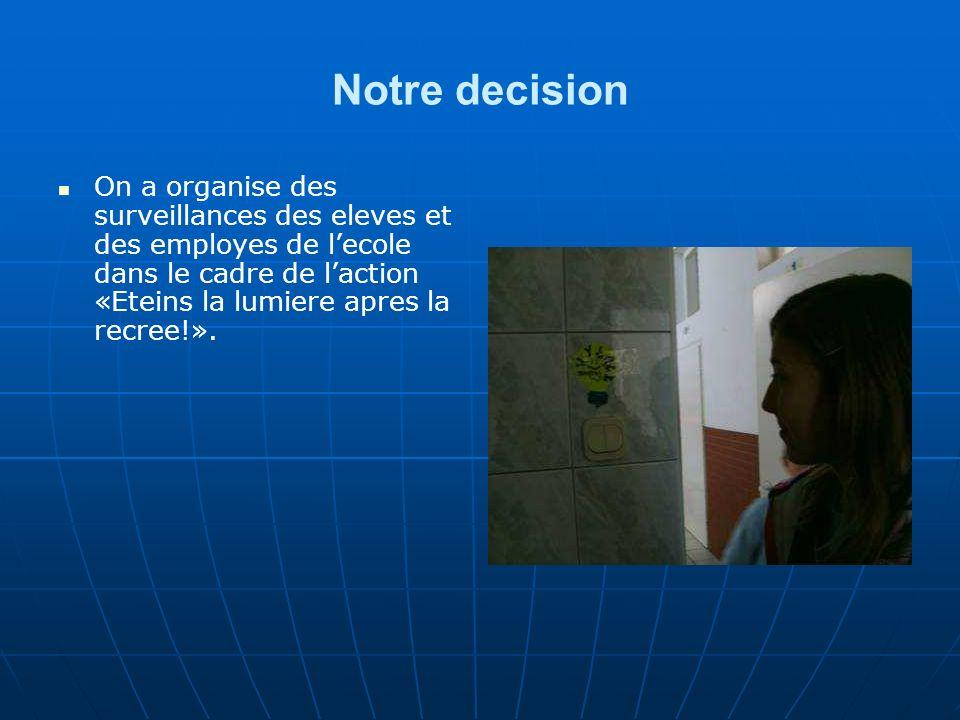 Notre decision On a organise des surveillances des eleves et des employes de lecole dans le cadre de laction «Eteins la lumiere apres la recree!».