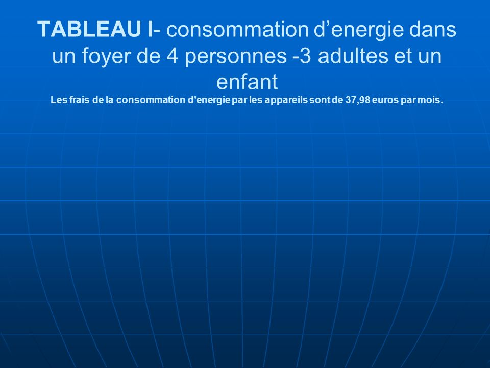 TABLEAU I- consommation denergie dans un foyer de 4 personnes -3 adultes et un enfant Les frais de la consommation denergie par les appareils sont de 37,98 euros par mois.