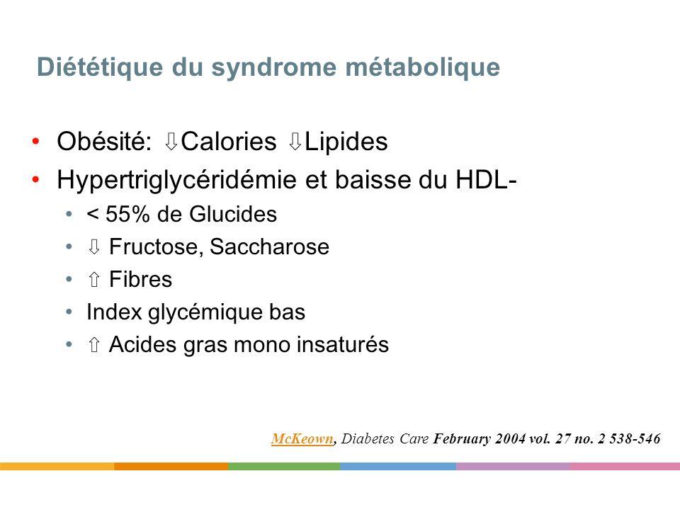 Diététique du syndrome métabolique Obésité: Calories Lipides Hypertriglycéridémie et baisse du HDL- < 55% de Glucides Fructose, Saccharose Fibres Inde