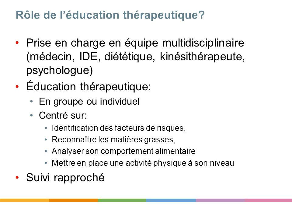 Rôle de léducation thérapeutique? Prise en charge en équipe multidisciplinaire (médecin, IDE, diététique, kinésithérapeute, psychologue) Éducation thé