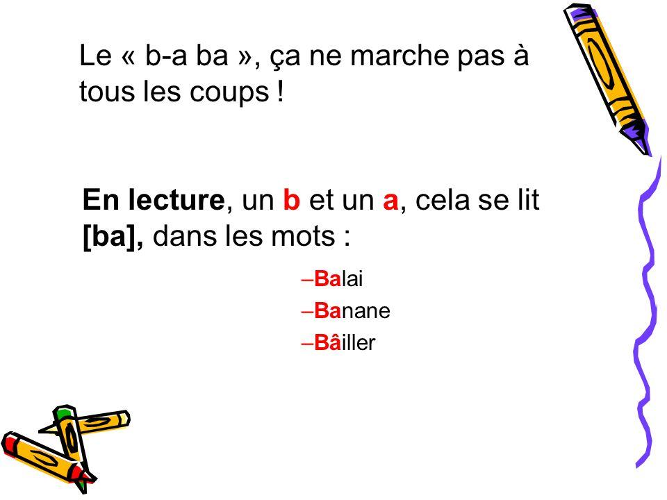 Pour identifier les mots en les déchiffrant, il faut maîtriser les règles du code (relations entre les lettres et les sons).