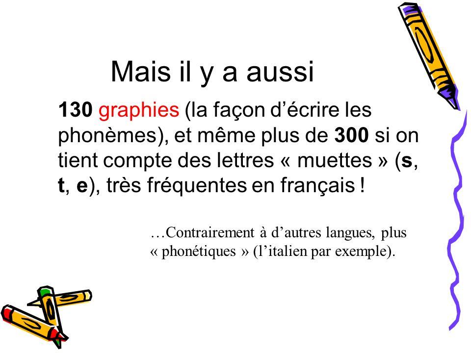 26 lettres de lalphabet (et quelques accents), mais… 36 phonèmes (les sons de la langue française) : [b],[i],[ã] …et même un peu plus si on tient compte des accents régionaux !