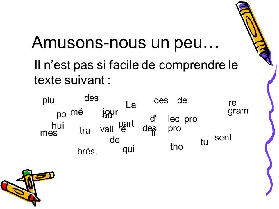 Pour faire correspondre les lettres et les sons, il faut donc : –connaître la « combinatoire » (les syllabes) –Mais aussi les mots, la grammaire et lorthographe, les phrases…
