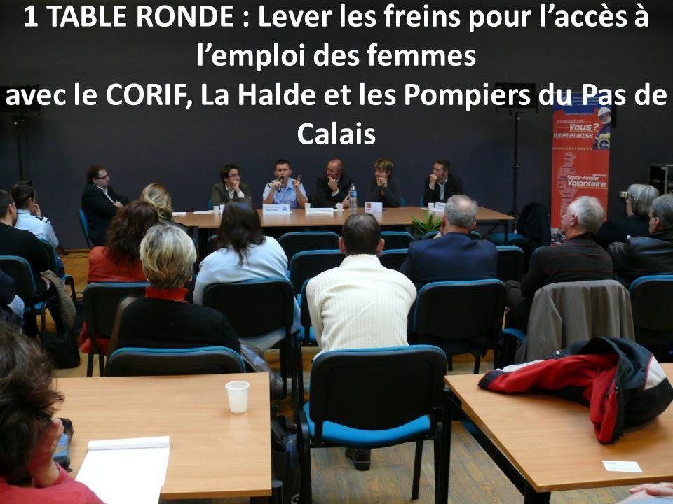 1 TABLE RONDE : Lever les freins pour laccès à lemploi des femmes avec le CORIF, La Halde et les Pompiers du Pas de Calais