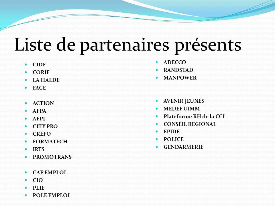 Liste de partenaires présents ADECCO RANDSTAD MANPOWER AVENIR JEUNES MEDEF UIMM Plateforme RH de la CCI CONSEIL REGIONAL EPIDE POLICE GENDARMERIE CIDF