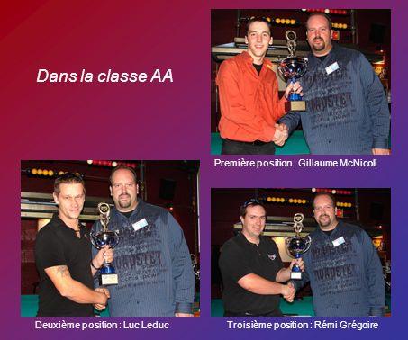 Dans la classe AA Première position : Gillaume McNicoll Deuxième position : Luc LeducTroisième position : Rémi Grégoire