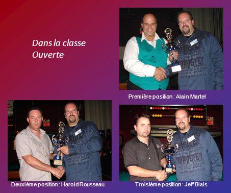 Dans la classe Ouverte Première position : Alain Martel Deuxième position : Harold RousseauTroisième position : Jeff Blais