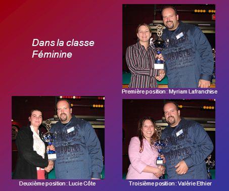 Dans la classe Féminine Première position : Myriam Lafranchise Deuxième position : Lucie CôteTroisième position : Valérie Ethier
