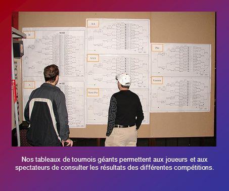 Nos tableaux de tournois géants permettent aux joueurs et aux spectateurs de consulter les résultats des différentes compétitions.