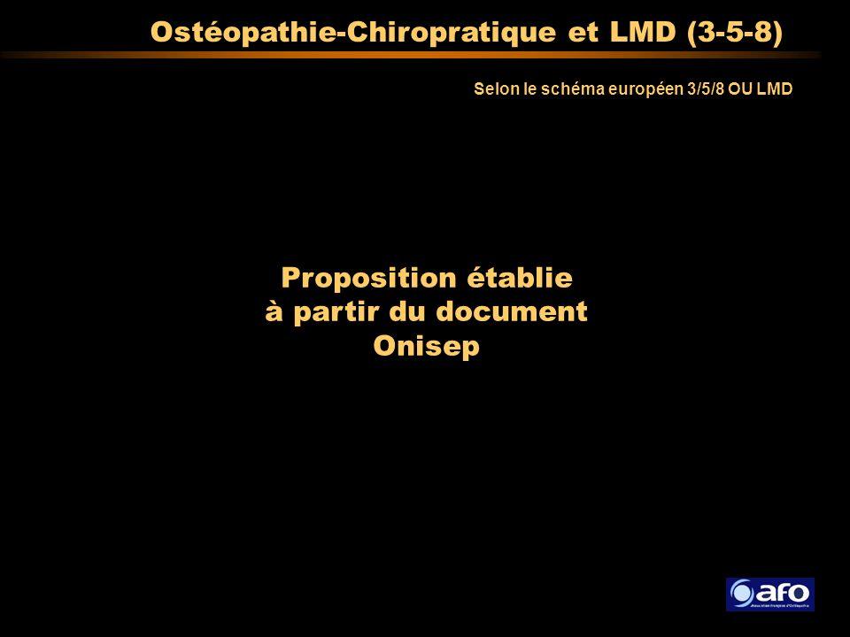 Selon le schéma européen 3/5/8 OU LMD Ostéopathie-Chiropratique et LMD (3-5-8) Proposition établie à partir du document Onisep