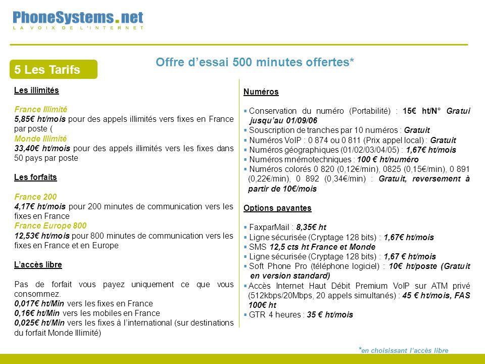 5 Les Tarifs Les illimités France Illimité 5,85 ht/mois pour des appels illimités vers fixes en France par poste ( Monde Illimité 33,40 ht/mois pour d