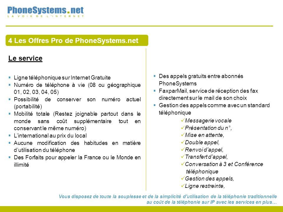 4 Les Offres Pro de PhoneSystems.net Ligne téléphonique sur Internet Gratuite Numéro de téléphone à vie (08 ou géographique 01, 02, 03, 04, 05) Possib