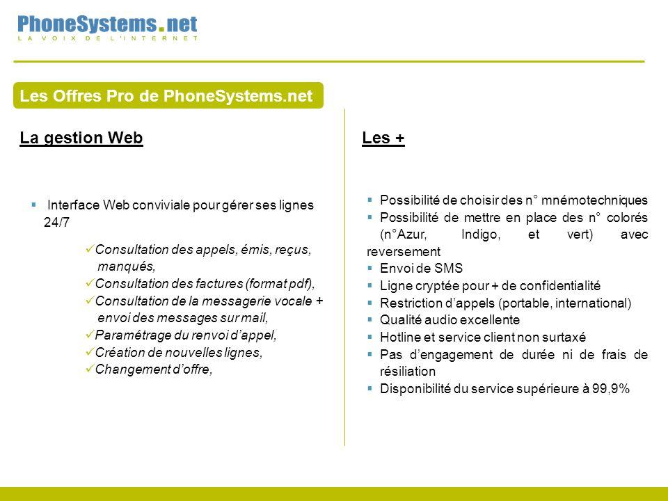 Les Offres Pro de PhoneSystems.net Possibilité de choisir des n° mnémotechniques Possibilité de mettre en place des n° colorés (n°Azur, Indigo, et ver